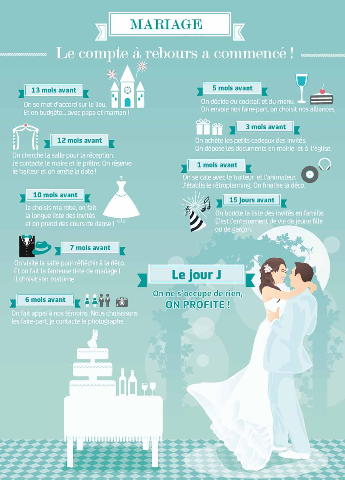 Compte à rebours mariage