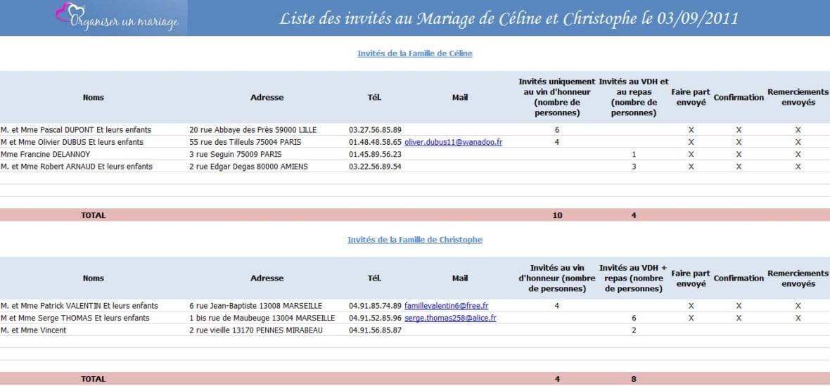Liste de chose a faire pour un mariage