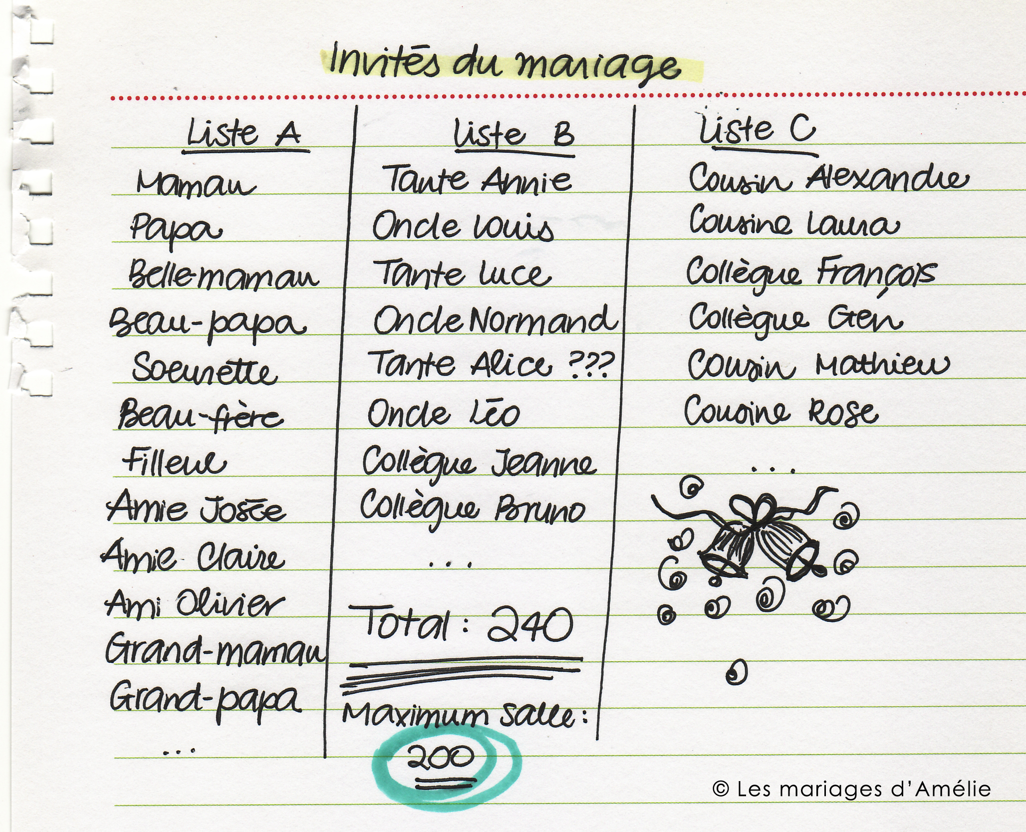 Liste planification mariage